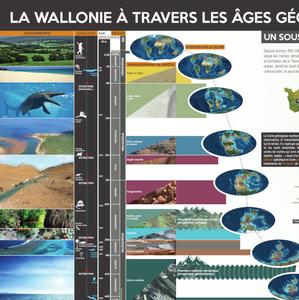 Affiche / Poster. La Wallonie à travers les âges géologiques (numérique)