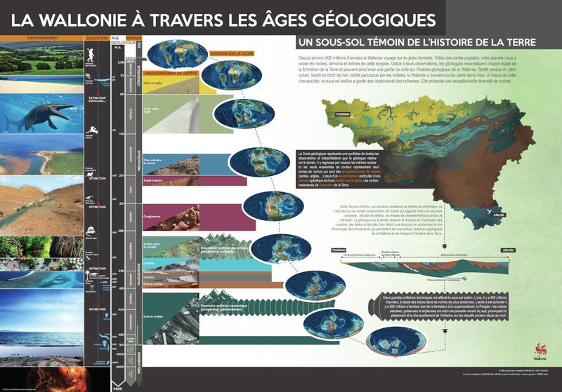 Affiche / Poster. La Wallonie à travers les âges géologiques (papier)